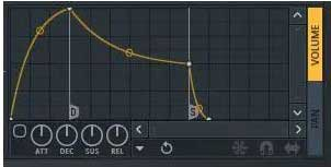fpc en FL Studio trigger