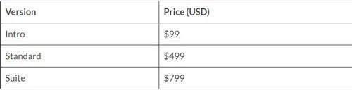 precio de Ableton